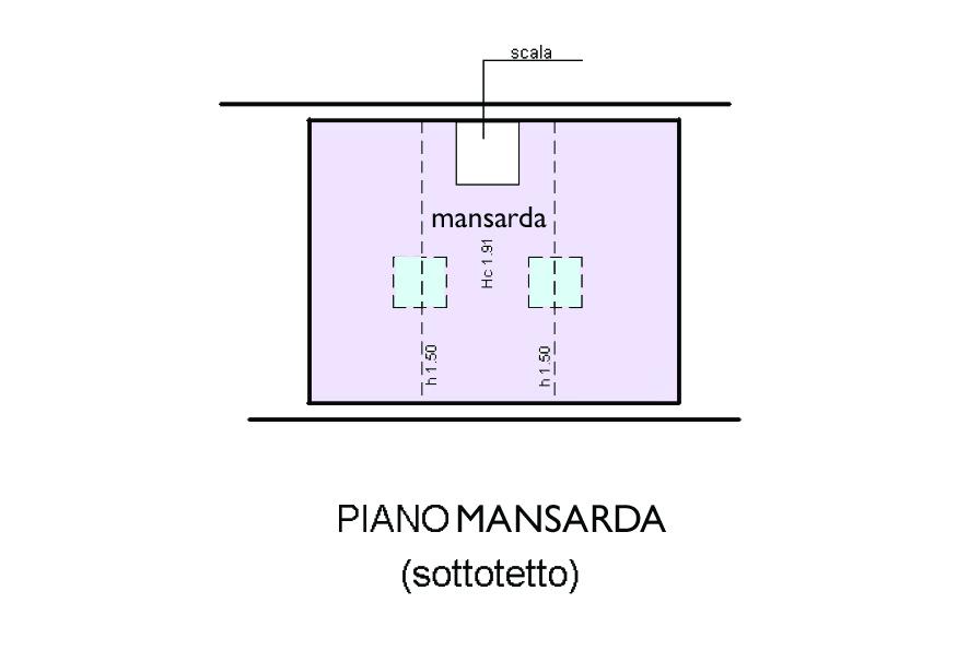 Planimetria 2/3