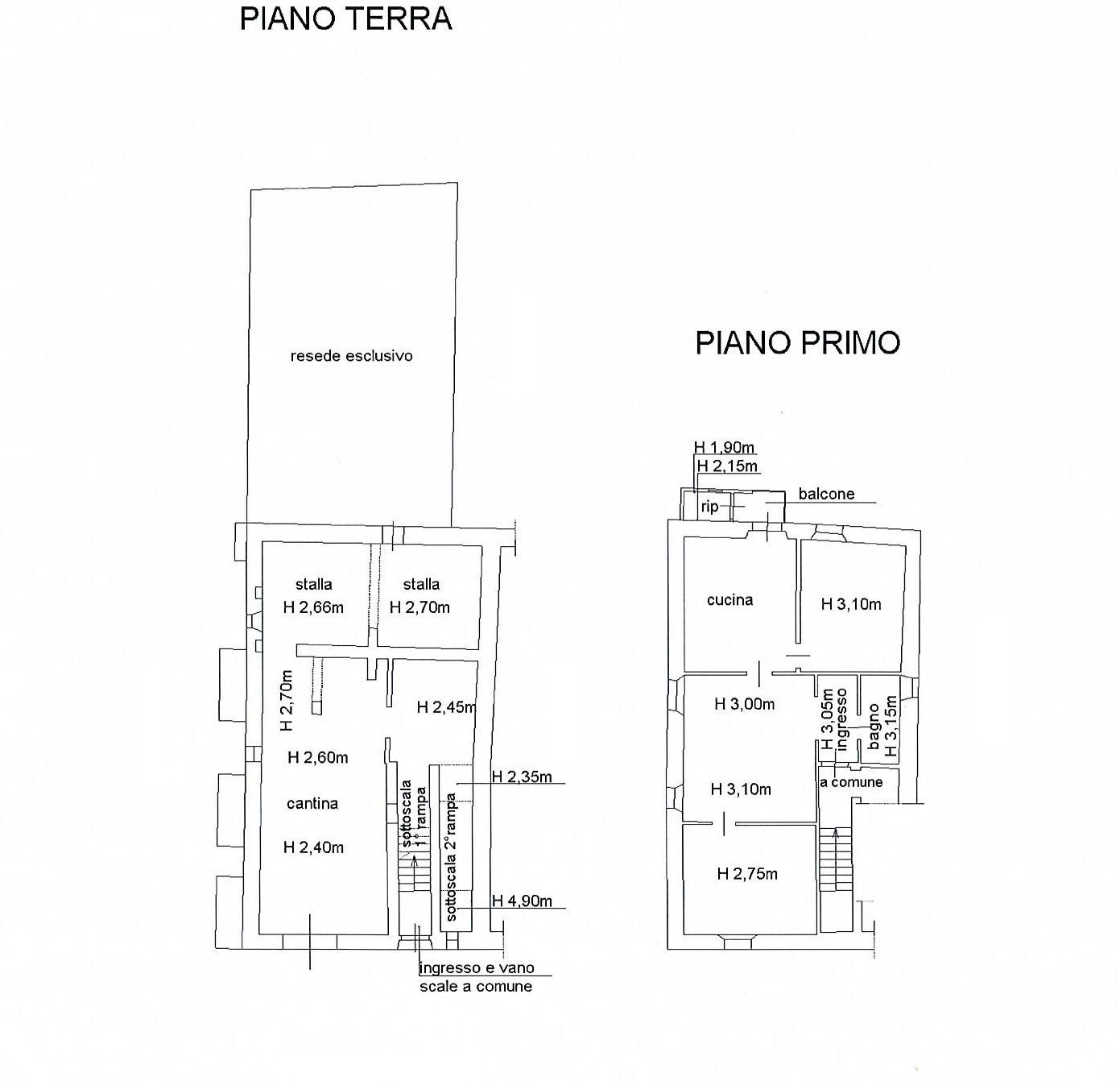 Planimetria 1/1 per rif. 2525a