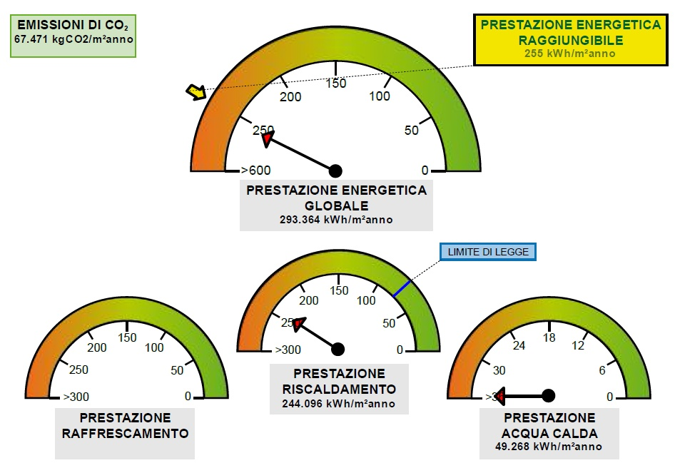 Planimetria 2/2 per rif. 2704-08