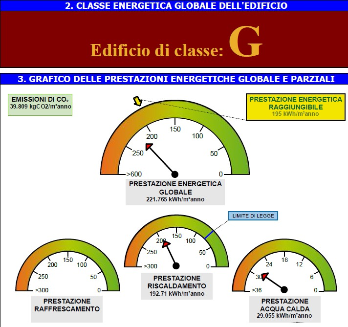 Planimetria 2/2 per rif. 3688-01