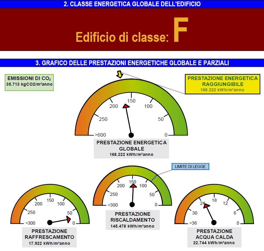 Planimetria 2/2 per rif. 6944-05