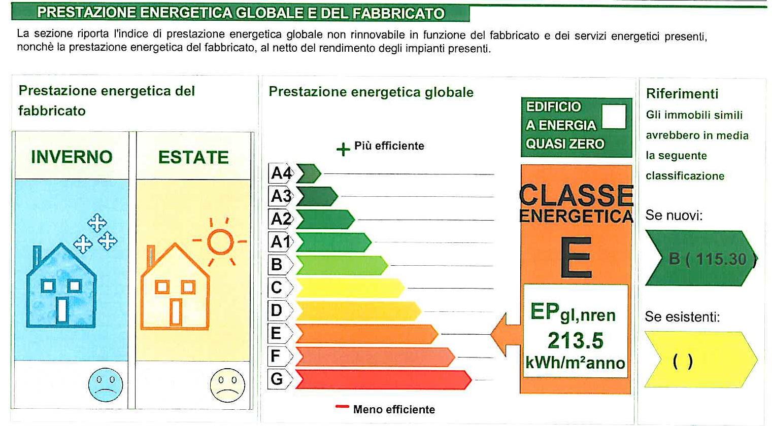 Planimetria 2/2 per rif. 6846-03