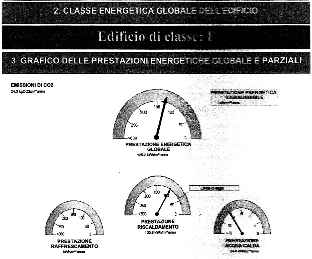Planimetria 2/2 per rif. 8385-05