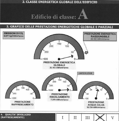Planimetria 2/2 per rif. 8423-02