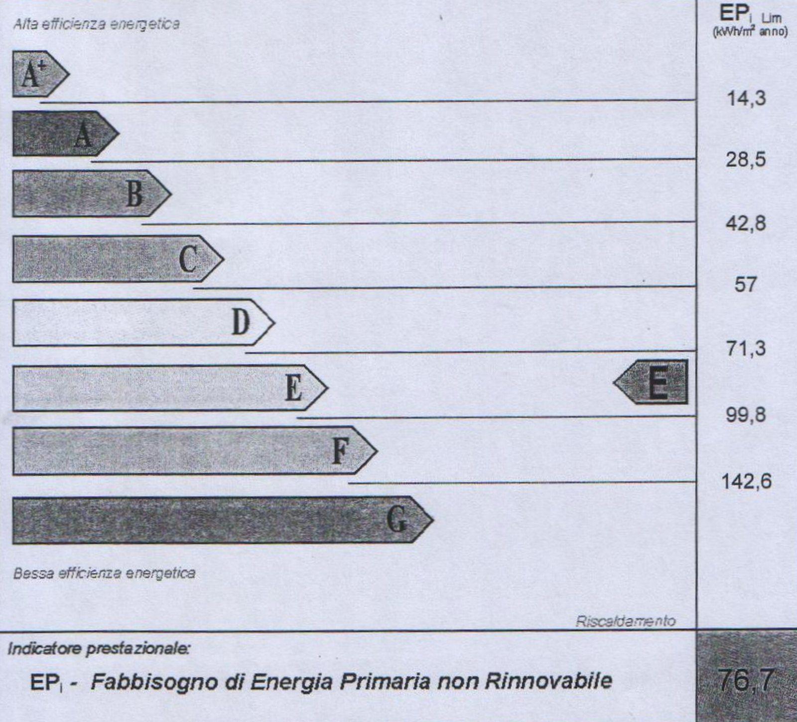 Planimetria 2/2 per rif. 8539
