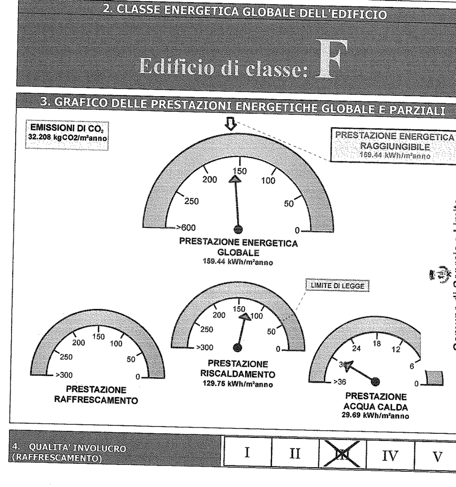 Planimetria 3/3 per rif. 8665