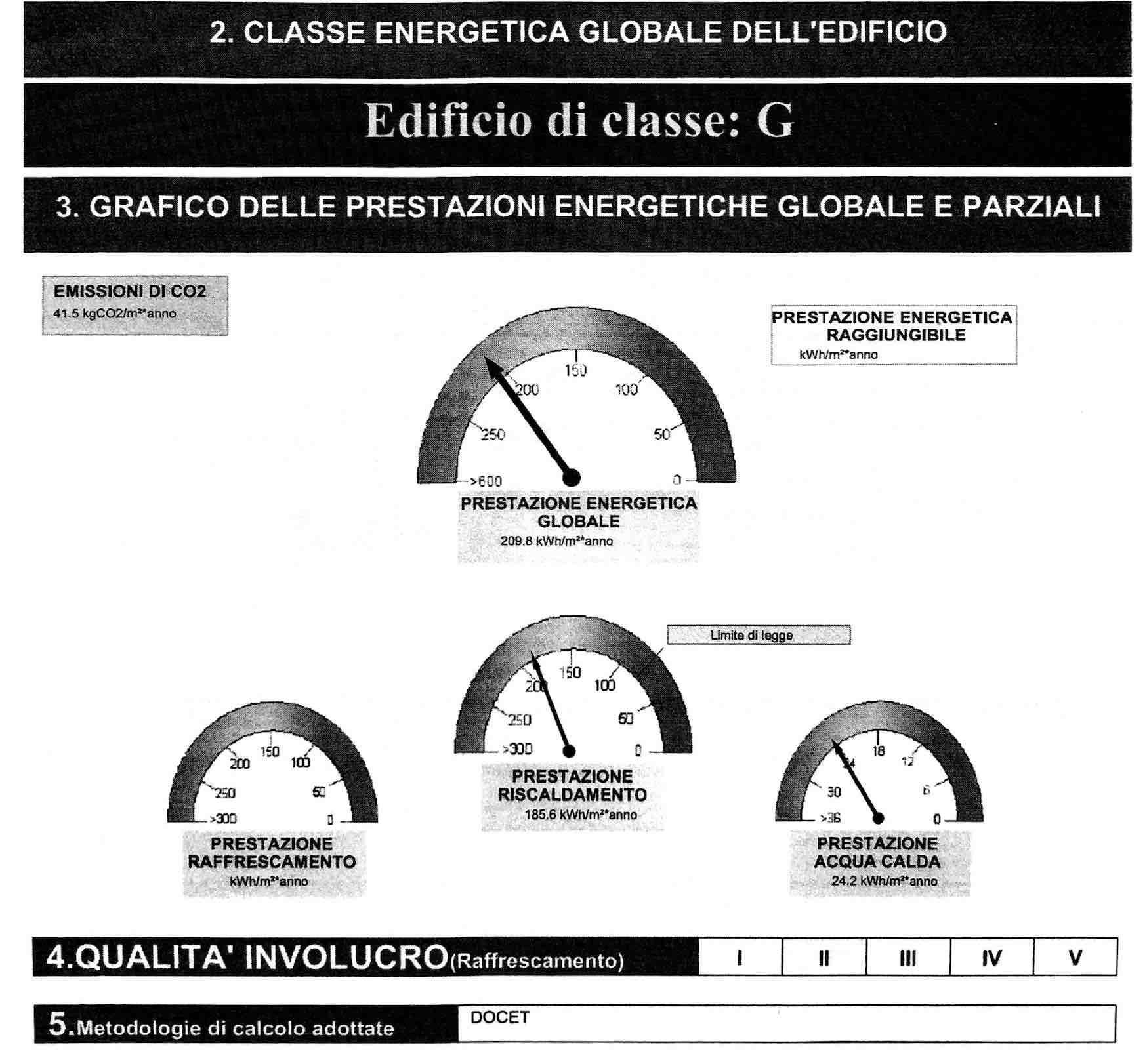 Planimetria 2/2 per rif. 8723