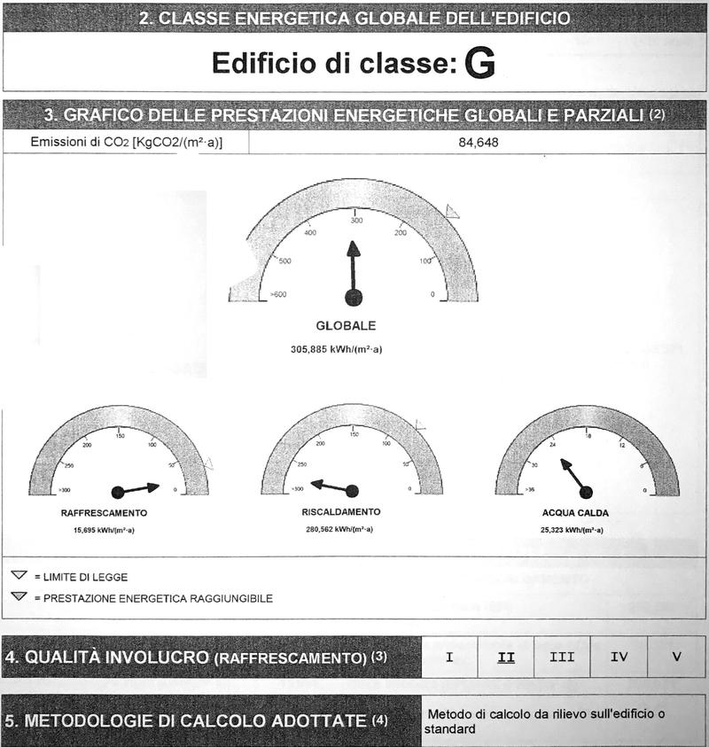 Planimetria 2/2 per rif. 7402-06