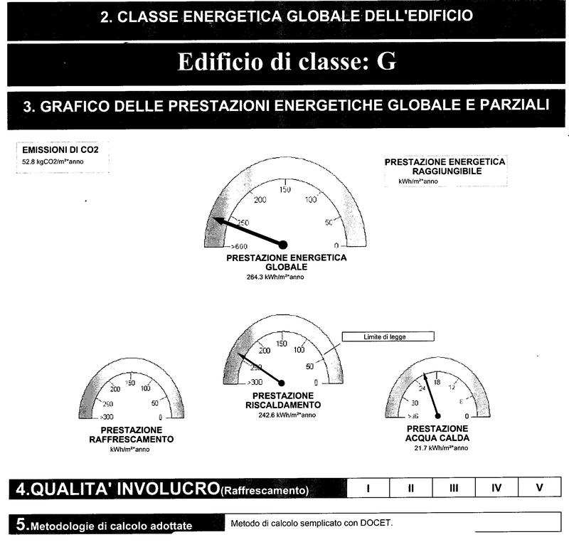 Planimetria 2/2 per rif. 8051