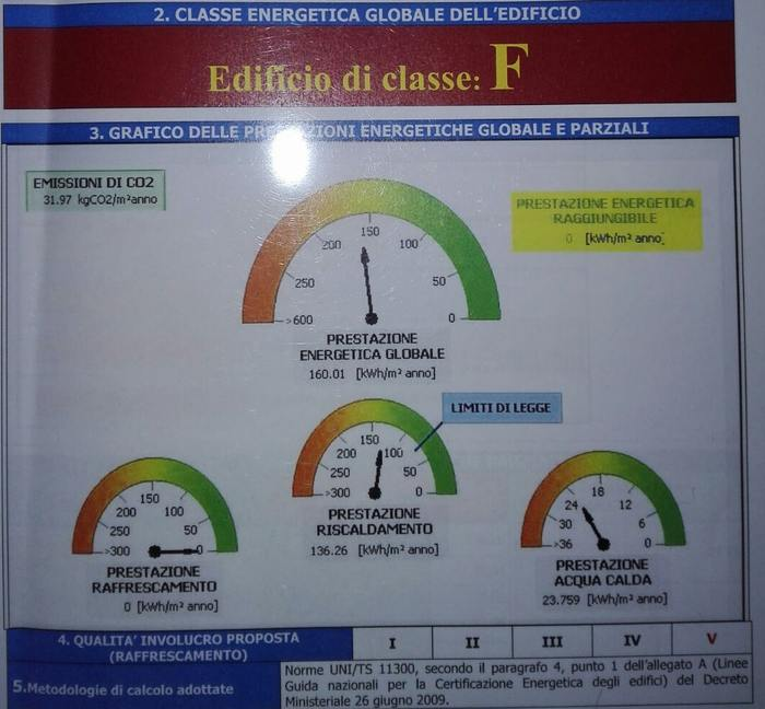 Planimetria 3/3 per rif. 8747-02