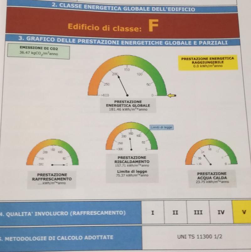 Planimetria 3/3 per rif. 8754