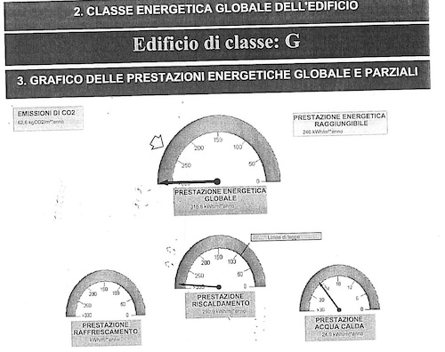 Planimetria 2/2 per rif. 8767