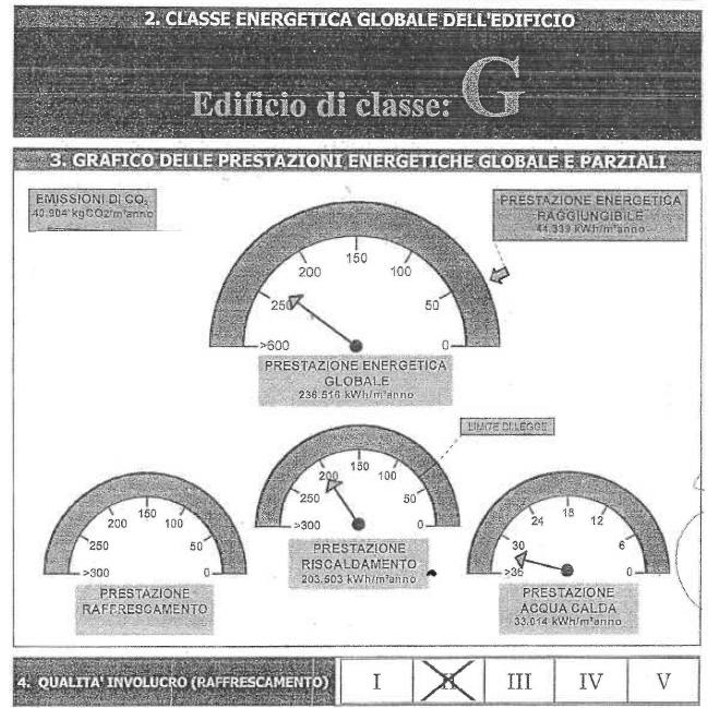 Planimetria 2/2 per rif. 8768