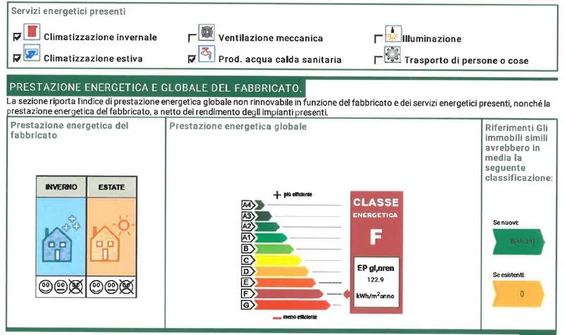Planimetria 4/4 per rif. 8824