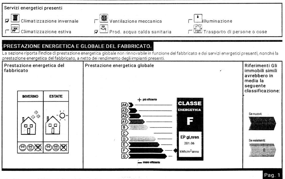 Planimetria 4/4 per rif. 8176-02