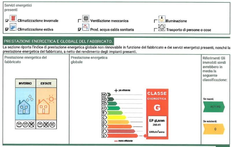 Planimetria 3/3 per rif. 8846