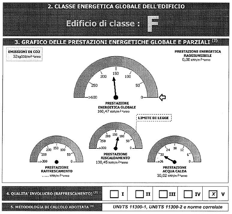 Planimetria 2/2 per rif. 8885