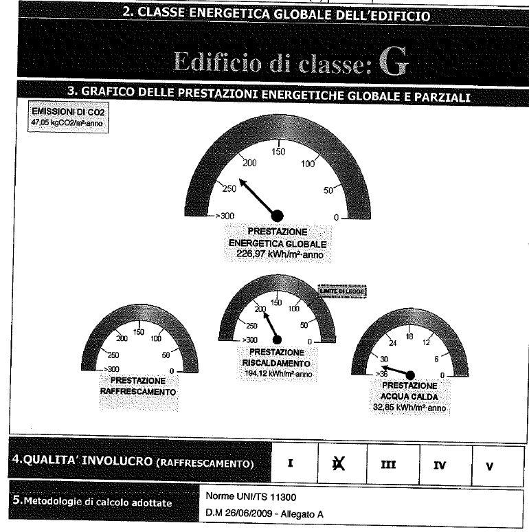 Planimetria 2/2 per rif. 8900