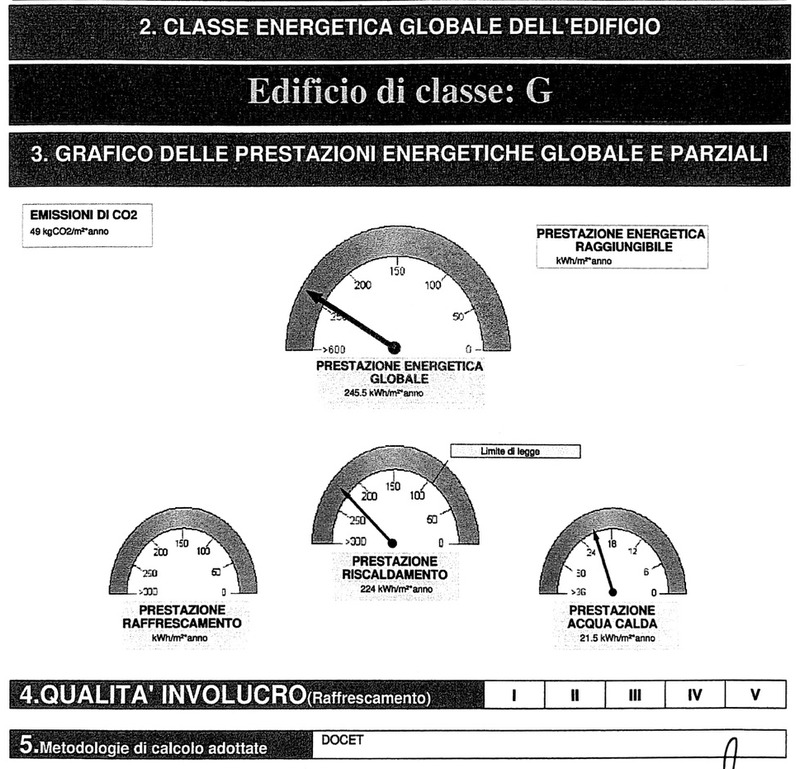 Planimetria 2/2 per rif. 8909