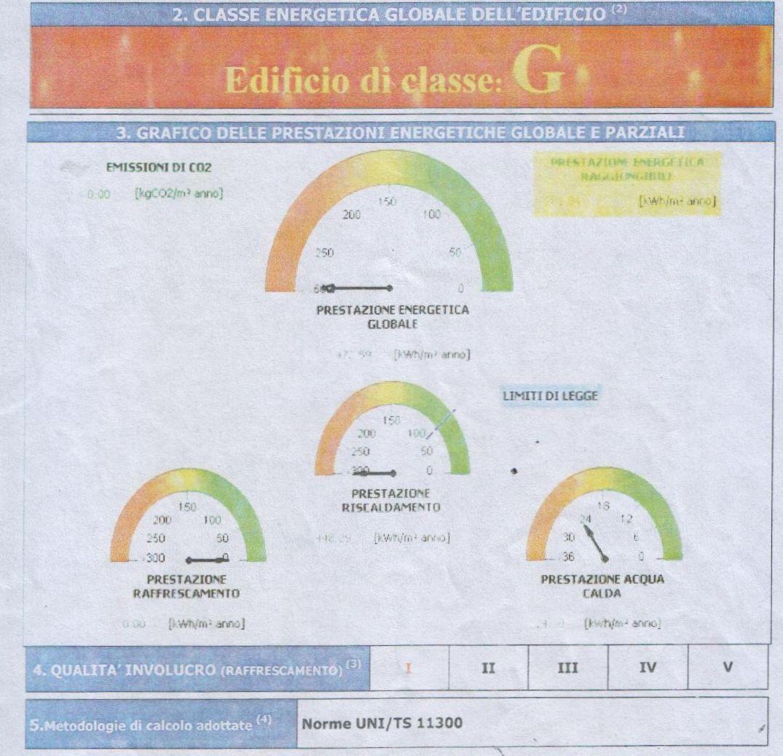 Planimetria 4/4 per rif. 8125-02