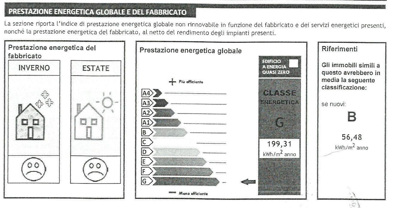 Planimetria 1/3 per rif. 9029