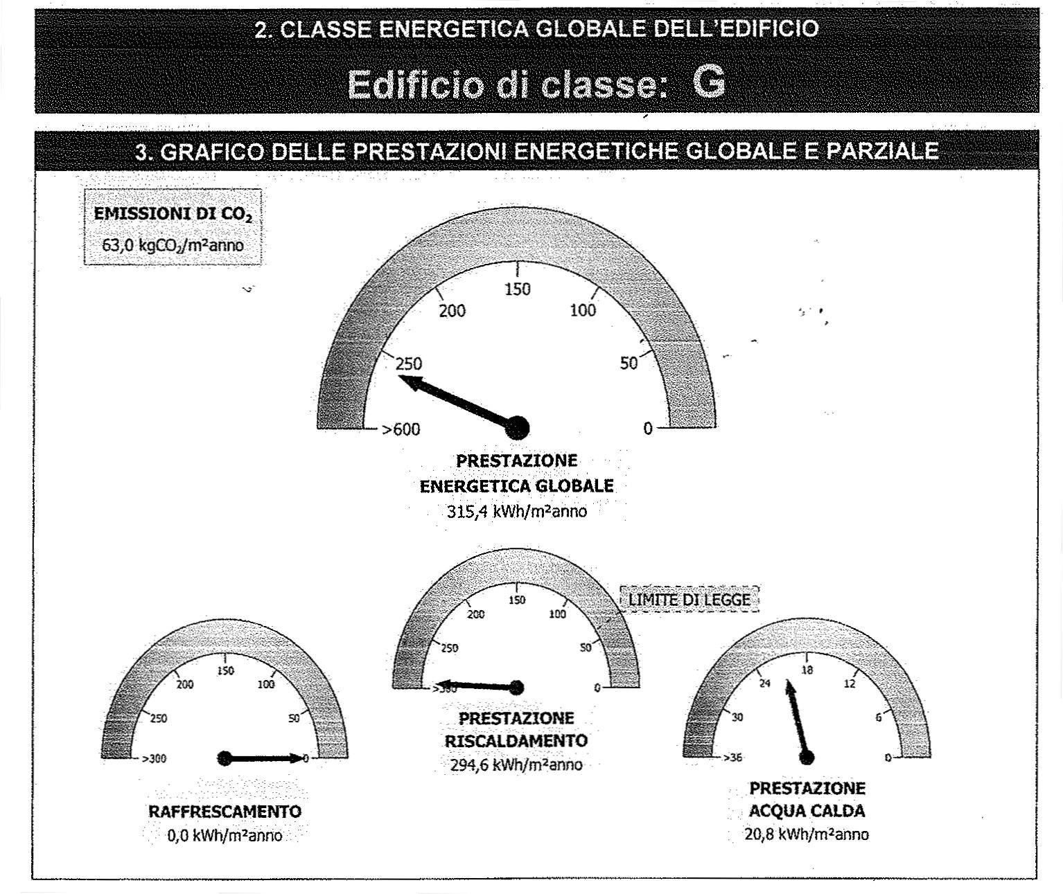 Planimetria 2/2 per rif. 9034