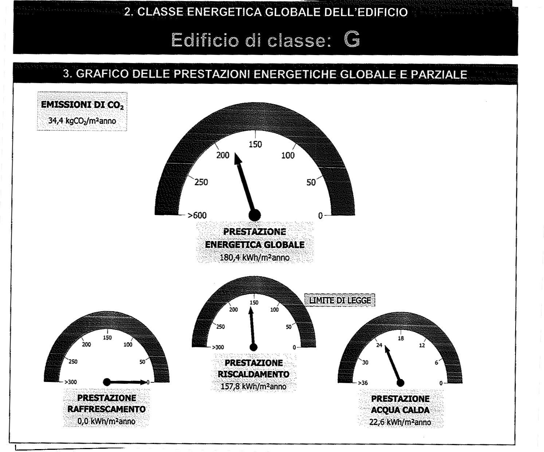 Planimetria 2/2 per rif. 9110