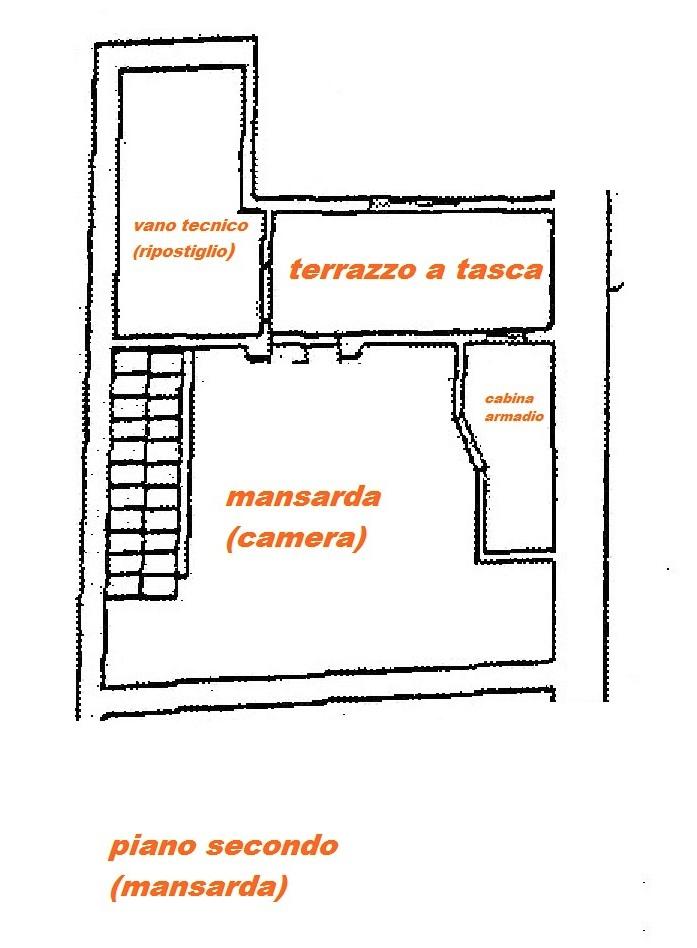 Planimetria 2/2 per rif. Au277
