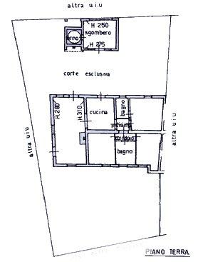 Planimetria 1/1 per rif. 216