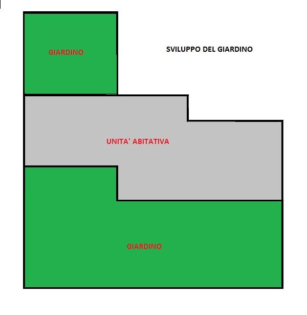 Planimetria 1/1 per rif. 300232
