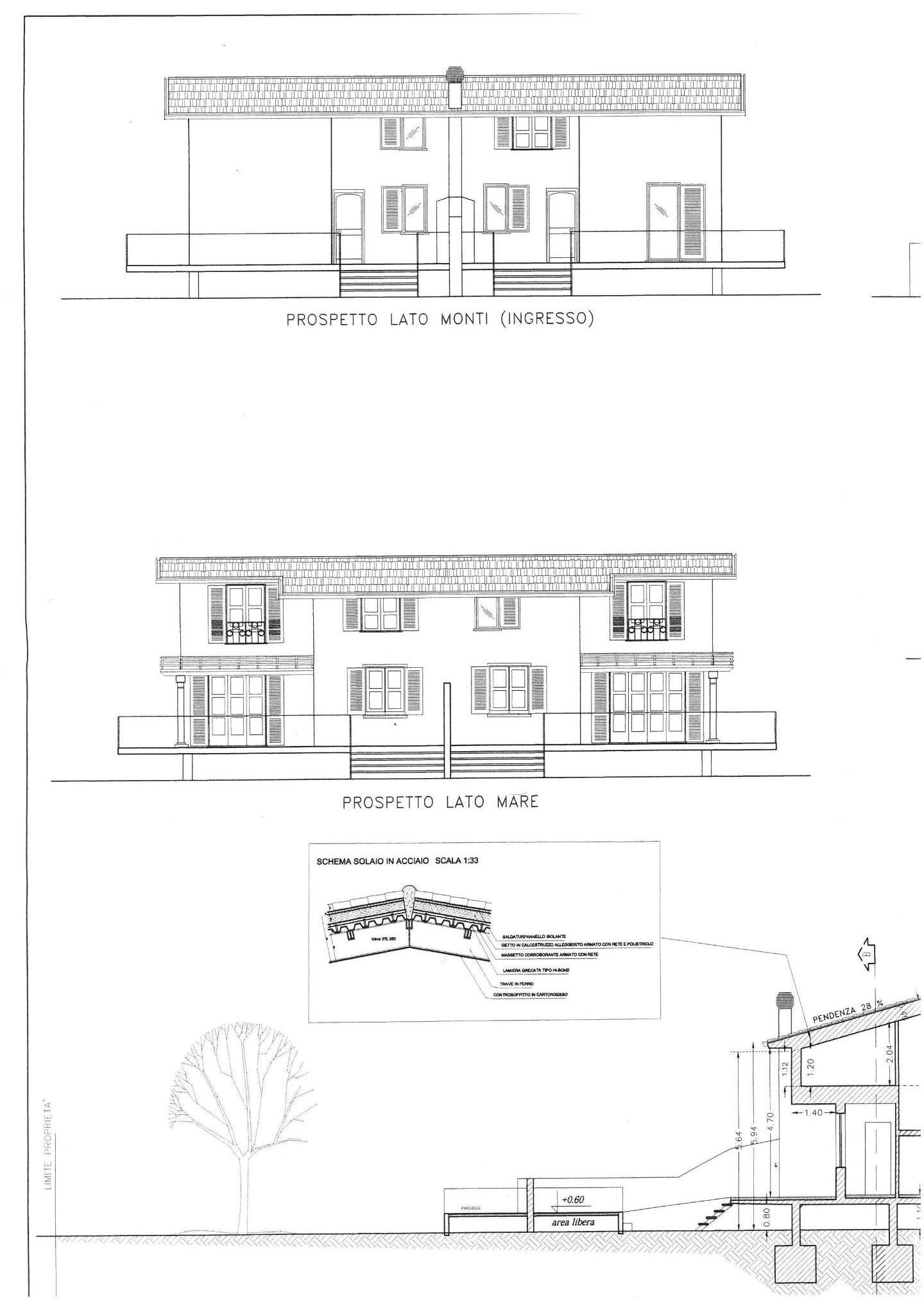 Terreno edif. residenziale in vendita a Carrara (MS)