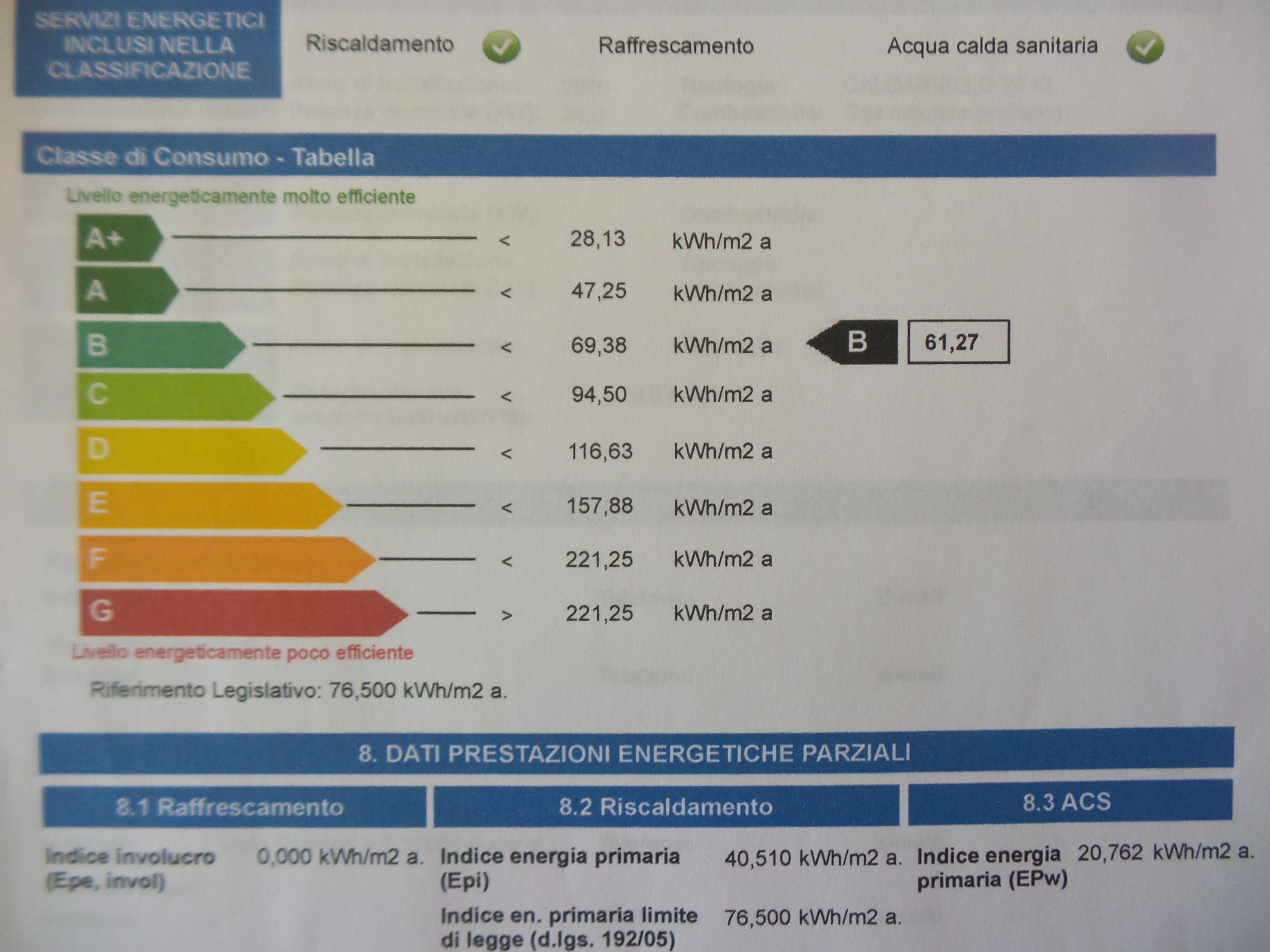 Planimetria 1/2 per rif. B/0027