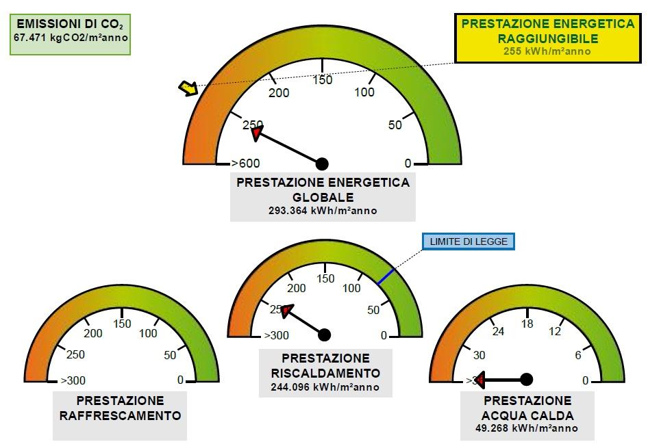 Planimetria 2/2 per rif. 2704-04