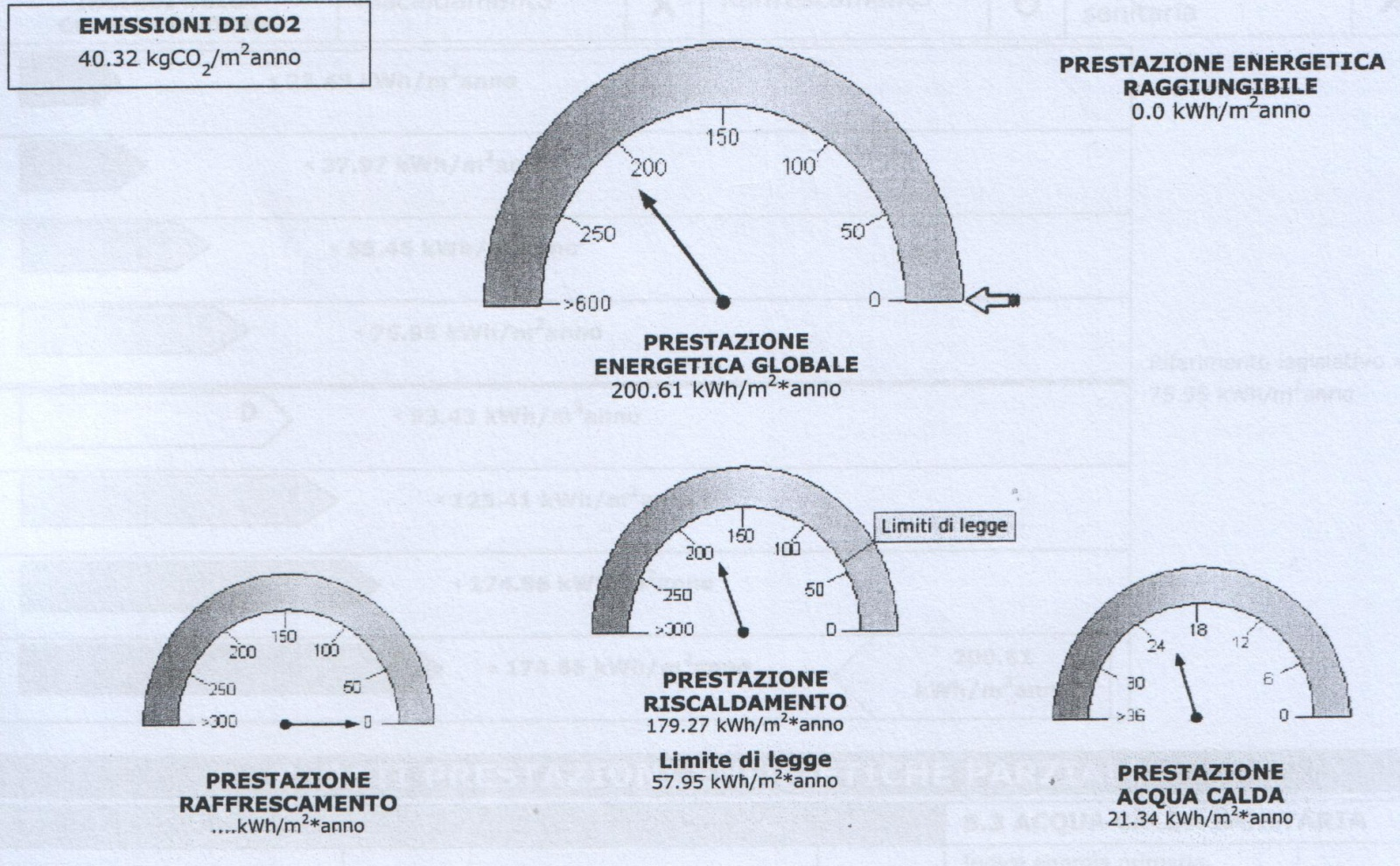 Planimetria 2/2 per rif. 8251-02