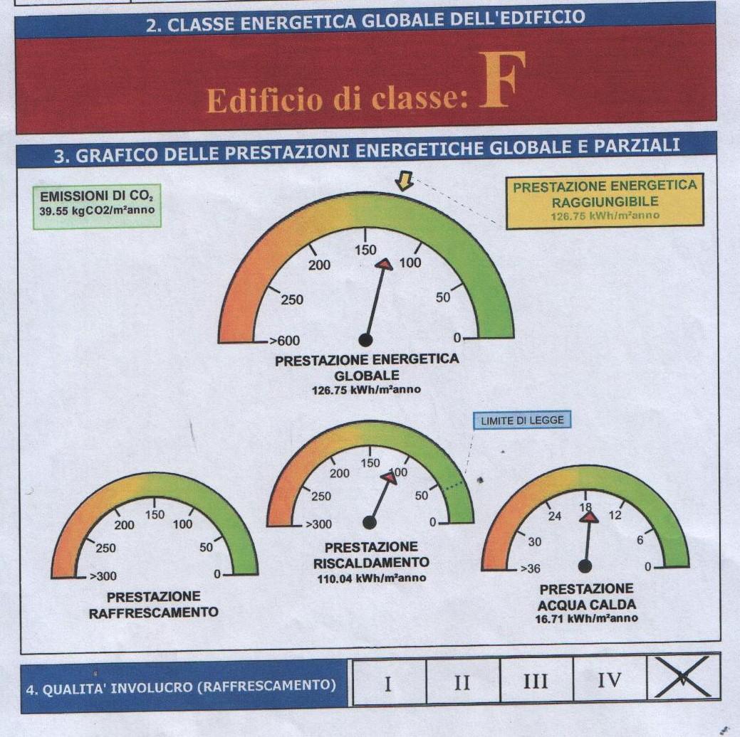 Planimetria 1/2 per rif. 7857