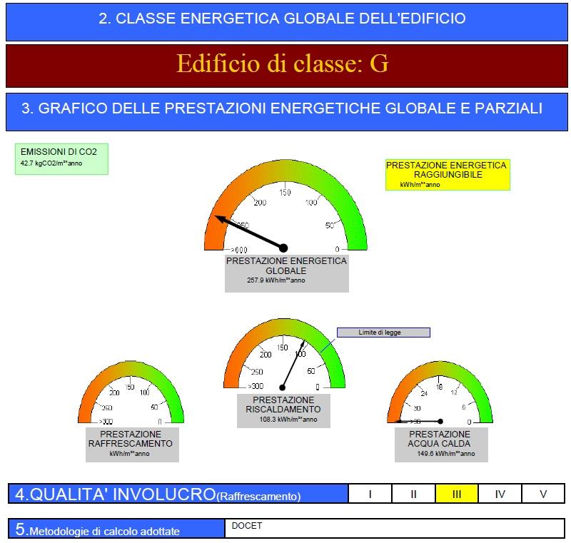 Planimetria 2/2 per rif. 8549