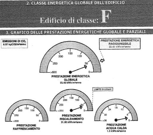 Planimetria 2/2 per rif. 7907-02
