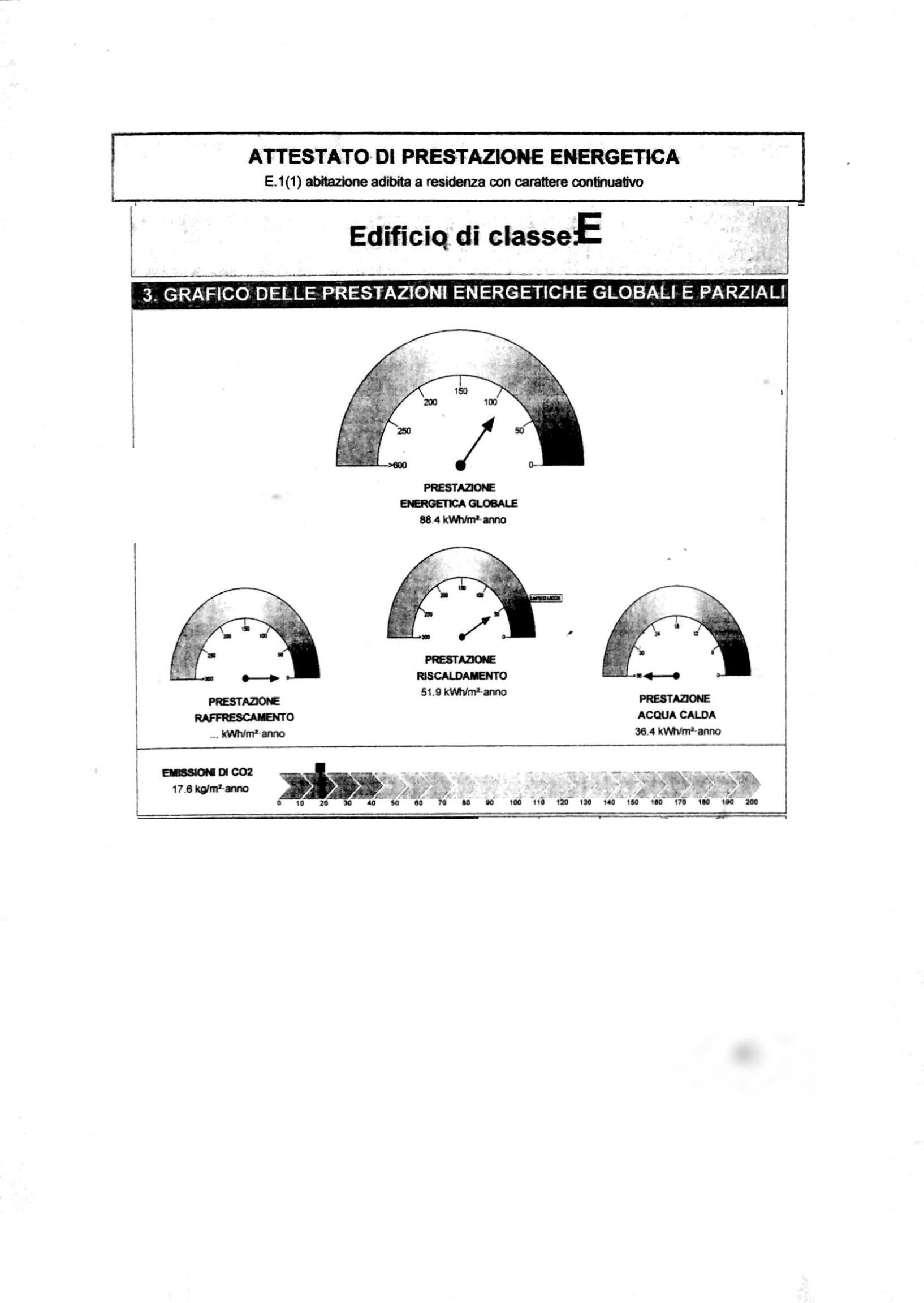 Planimetria 1/1 per rif. 8443