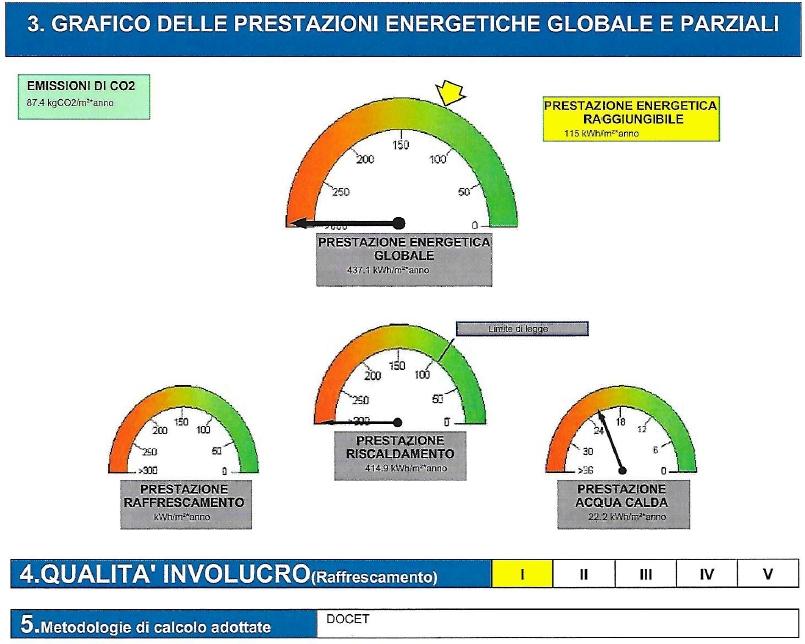 Planimetria 2/2 per rif. 8558